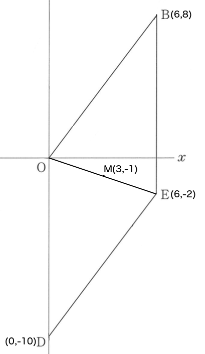 四角形ODEB2