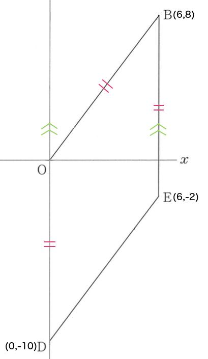 四角形ODEB1