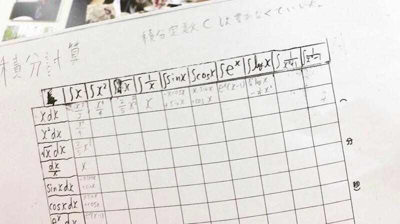 100マス計算表・積分バージョン