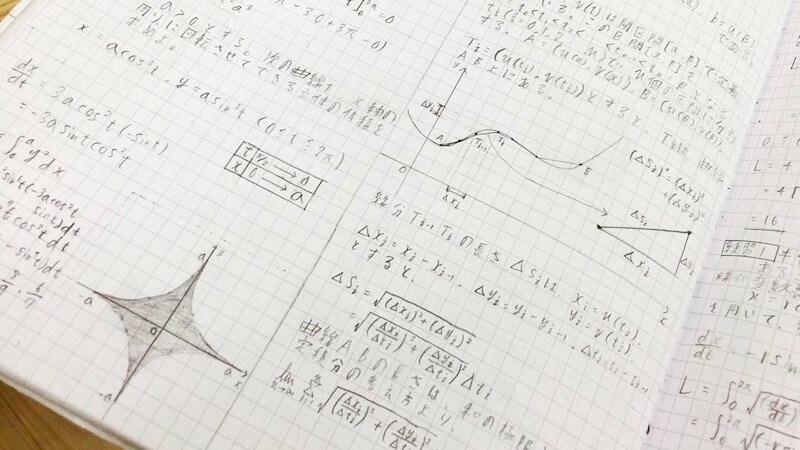 美しい数学のノート